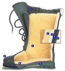 Myslivecká obuv Hunter speciál 3801 0a6d39f972